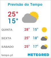 Previsão do Tempo em Barra da Tijuca - Rio de Janeiro
