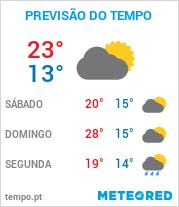 Previsão do Tempo em Centro POA - Porto Alegre