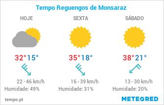 Previsão metereológica para os próximos 4 dias em Reguengos de Monsaraz