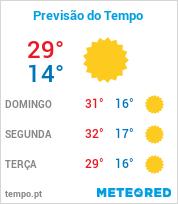 Previsão do Tempo em Marília - São Paulo