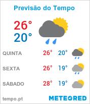 Previsão do Tempo em Camaçari - Bahia