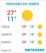 Previsão do Tempo em Centro BH - Minas Gerais