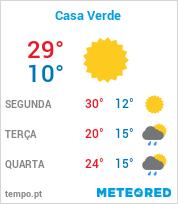 Previsão do Tempo em Casa Verde - São Paulo