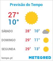 Previsão do Tempo em Várzea Paulista - São Paulo