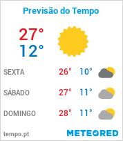 Previsão do Tempo em Granja Viana - São Paulo