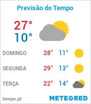 Previsão do Tempo em Franco da Rocha - São Paulo