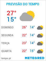 Previsão do Tempo em Parelheiros - São Paulo