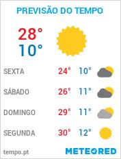 Previsão do Tempo em Vila Olímpia - São Paulo