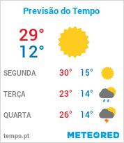 Previsão do Tempo em Mairiporã - São Paulo