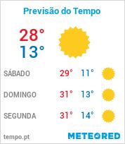 Previsão do Tempo em Vinhedo - São Paulo