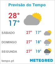 Previsão do Tempo em Alagoinhas - Bahia