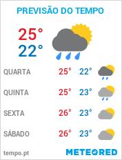 Previsão do Tempo em Salvador - Bahia