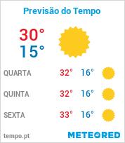 Previsão do Tempo em Votuporanga - São Paulo